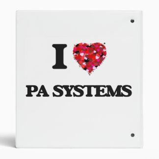 """Amo los sistemas PA Carpeta 1"""""""