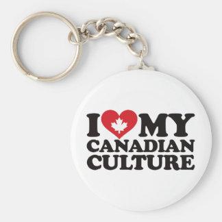 Amo mi cultura canadiense llavero redondo tipo pin