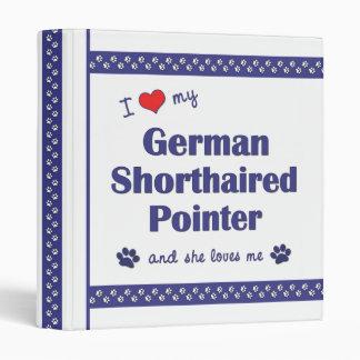 Amo mi indicador de pelo corto alemán (el perro fe
