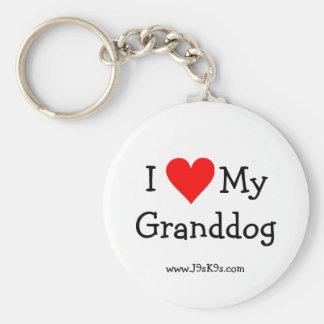 Amo mi llavero de Granddog