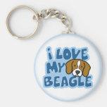 Amo mi llavero del beagle