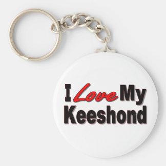 Amo mi llavero del Keeshond