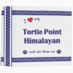 Amo mi punto de Tortie Himalayan (el gato femenino