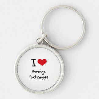 Amo monedas extranjeras llaveros