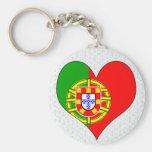 Amo Portugal Llavero Redondo Tipo Pin