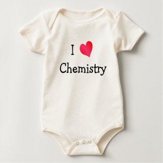 Amo química mamelucos