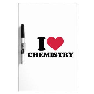Amo química pizarra