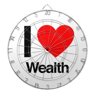 amo riqueza