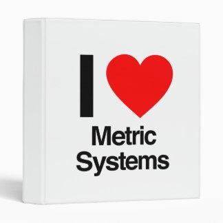 amo sistemas métricos