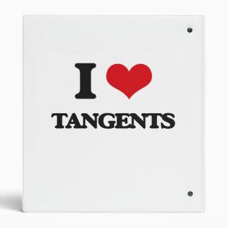 Amo tangentes