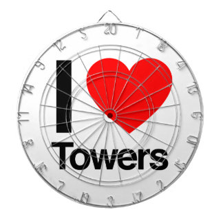amo torres