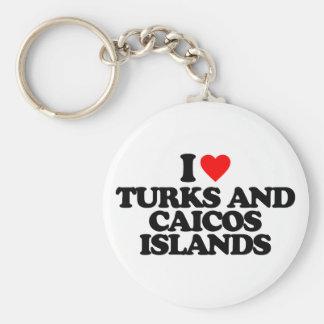 AMO TURKS AND CAICOS ISLANDS LLAVERO REDONDO TIPO PIN