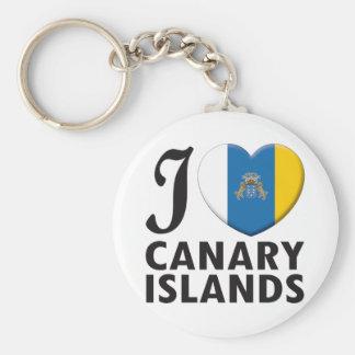 Amor de las islas Canarias Llavero