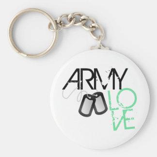 Amor del ejército llavero redondo tipo pin