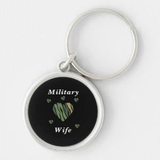 Amor militar de la esposa llavero