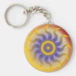 Amuleto tribal llaveros personalizados