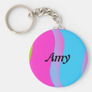 Amy Llavero