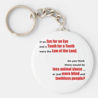 An Eye for an Eye Basic Round Button Keychain