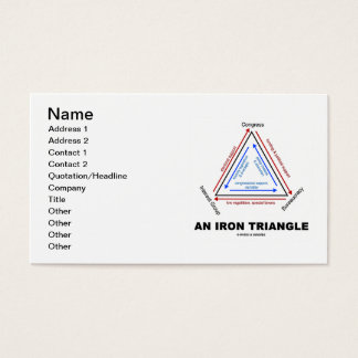 An Iron Triangle (American Political Science) Business Card