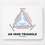 An Iron Triangle (American Political Science) Mouse Pads