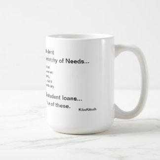 An MSW's Needs Classic White Coffee Mug