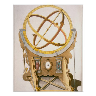 An Orrery designed by Tycho Brahe (1546-1601) from Print