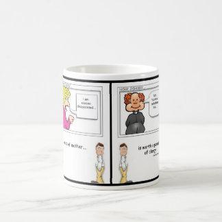 An Ounce of Mother Coffee Mug