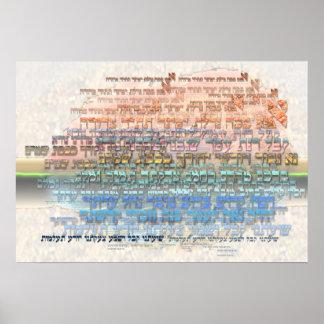 Ana b'Koach Poster