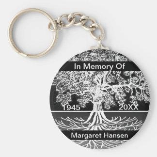Añada el árbol del monumento el   del nombre el   llavero redondo tipo pin