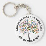 Añada un cierto color a su vida llaveros personalizados