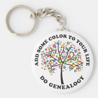 Añada un cierto color a su vida llavero redondo tipo pin
