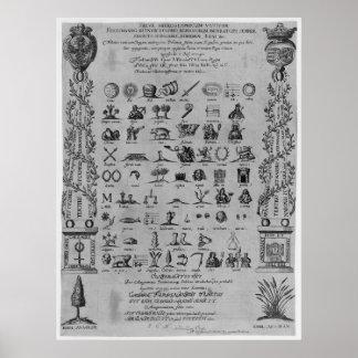 Anagrama latino de los símbolos de Hieroglyphicum  Poster