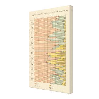 Analfabetismo de la edad de votación de 81 varones impresión de lienzo