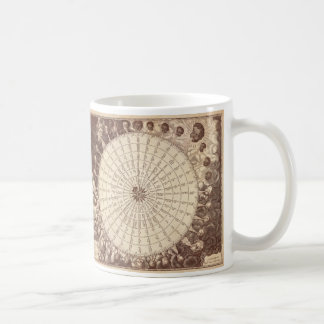 Anamorphic Wind Rose Engraving Coffee Mug