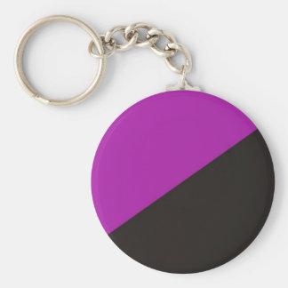 anarchist feminism flag purple black anarchy keychain