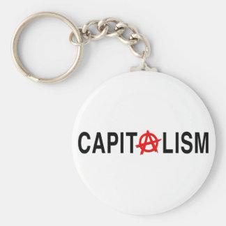 Anarcho Capitalism Key Chains
