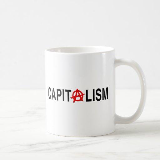 Anarcho Capitalism Mugs
