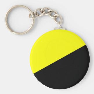 Anarcho-Capitalist Flag Keychain