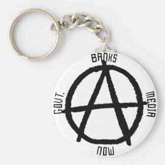 Anarchy Big 3 Basic Round Button Keychain
