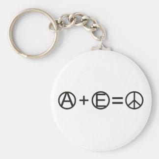 Anarchy + Equality = Peace Keychain