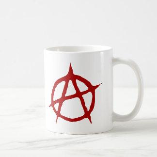 Anarchy Coffee Mugs