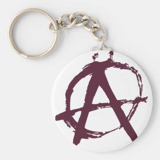 anarchy symbol basic round button keychain