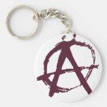 anarchy symbol key chains