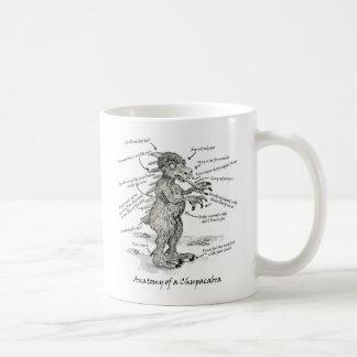 Anatomía de una taza del Chupacabra