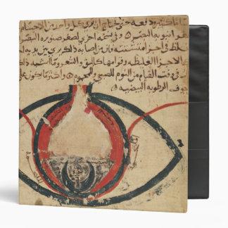 """Anatomía del ojo, de un libro en enfermedades carpeta 1 1/2"""""""
