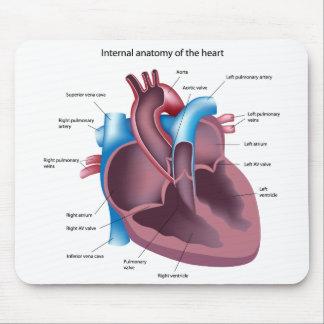 Anatomía humana Mousepad del corazón Alfombrillas De Raton
