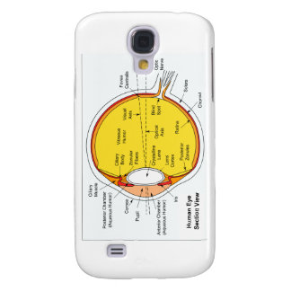 Anatomical Diagram of the Human Eye Ball Samsung S4 Case
