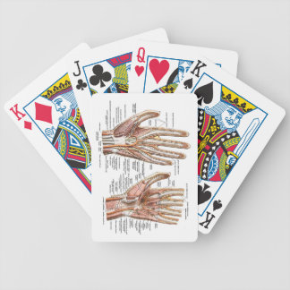 Anatomical Hand Playing Cards