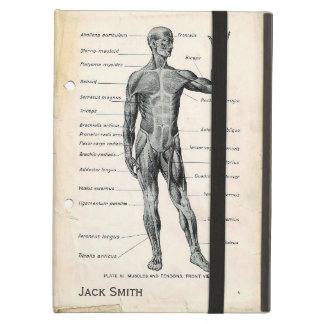 Anatomy Anterior and Posterior Vintage Drawings Case For iPad Air