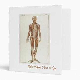 Anatomy Anterior & Posterior Muscles Vinyl Binder